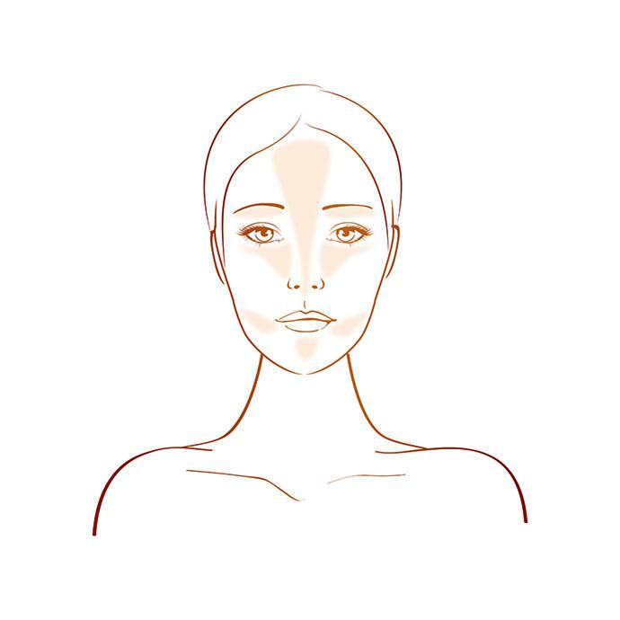 face-chart-3-4030